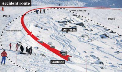 Michael Schumacher Accident Route