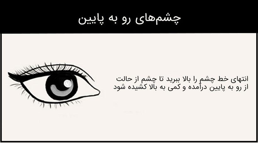 مدل خط چشم برای چشم خمار